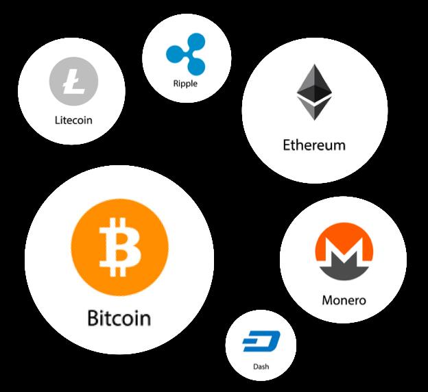 kryptovalutor i isk såsom bitcoin, ethereum, litecoin